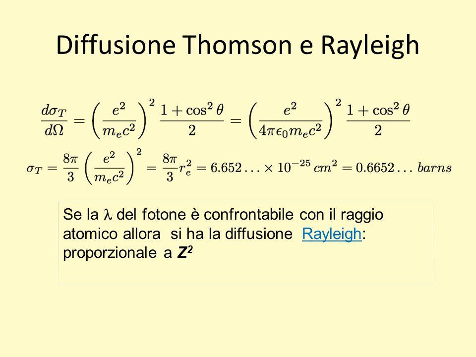 Diffusione Thomson e Rayleigh Se la del fotone è confrontabile con il raggio atomico allora si ha la diffusione Rayleigh: proporzionale a Z 2