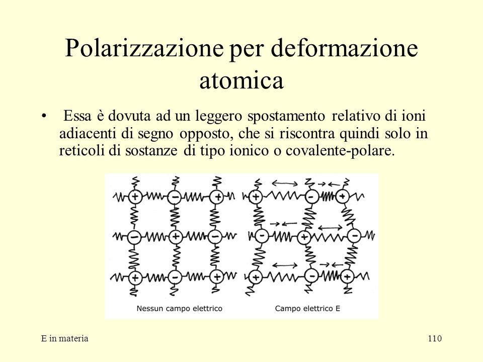 E in materia110 Polarizzazione per deformazione atomica Essa è dovuta ad un leggero spostamento relativo di ioni adiacenti di segno opposto, che si ri