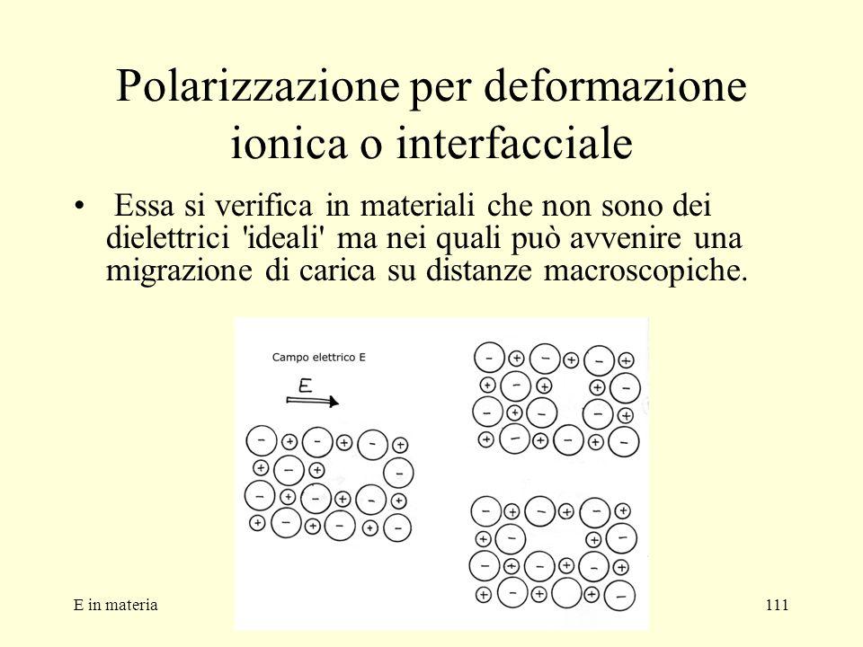E in materia111 Polarizzazione per deformazione ionica o interfacciale Essa si verifica in materiali che non sono dei dielettrici 'ideali' ma nei qual