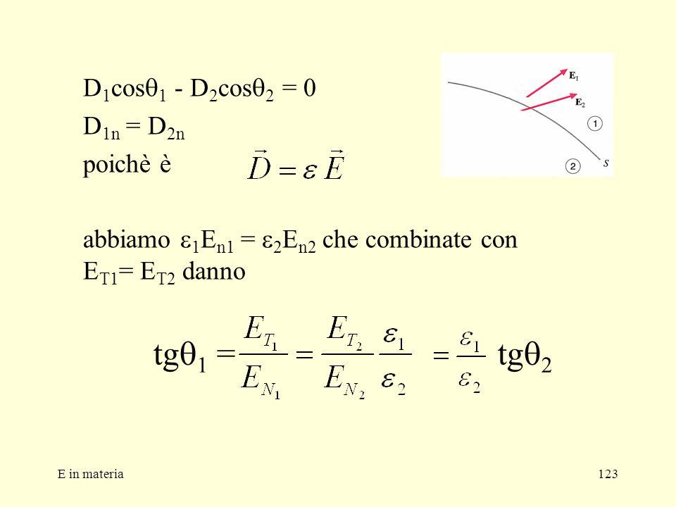 E in materia123 D 1 cos 1 - D 2 cos 2 = 0 D 1n = D 2n poichè è abbiamo 1 E n1 = 2 E n2 che combinate con E T1 = E T2 danno tg 1 = tg 2