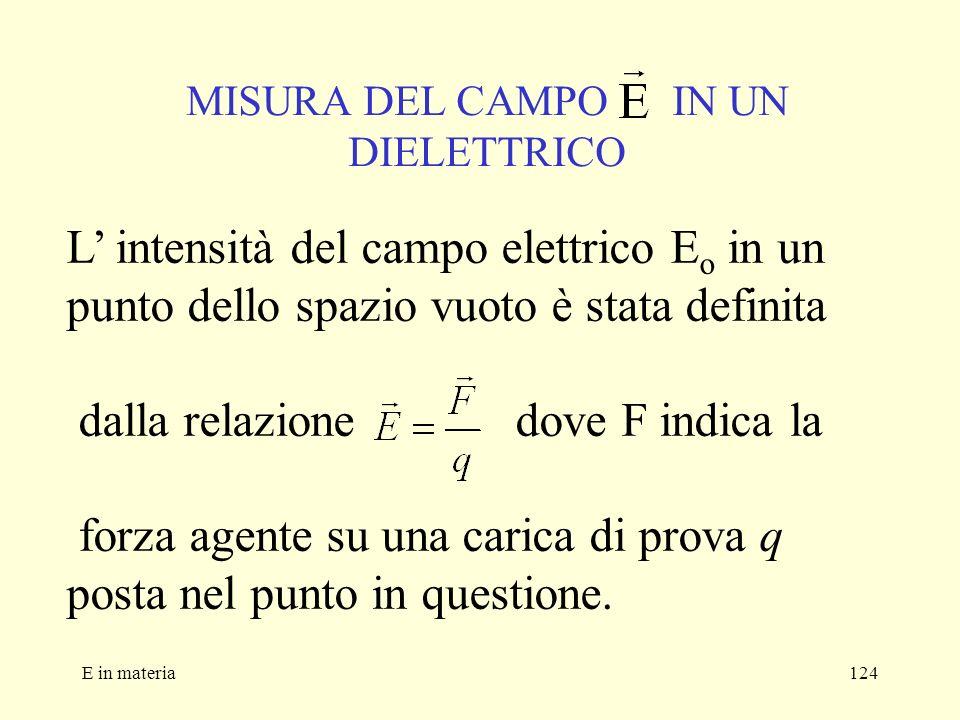 E in materia124 MISURA DEL CAMPO IN UN DIELETTRICO L intensità del campo elettrico E o in un punto dello spazio vuoto è stata definita dalla relazione