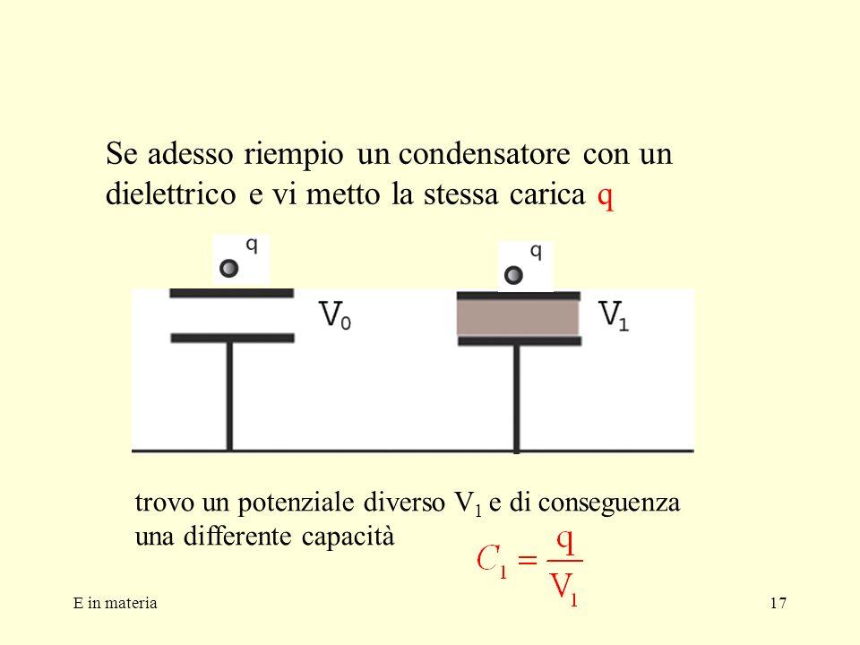 E in materia17 Se adesso riempio un condensatore con un dielettrico e vi metto la stessa carica q trovo un potenziale diverso V 1 e di conseguenza una