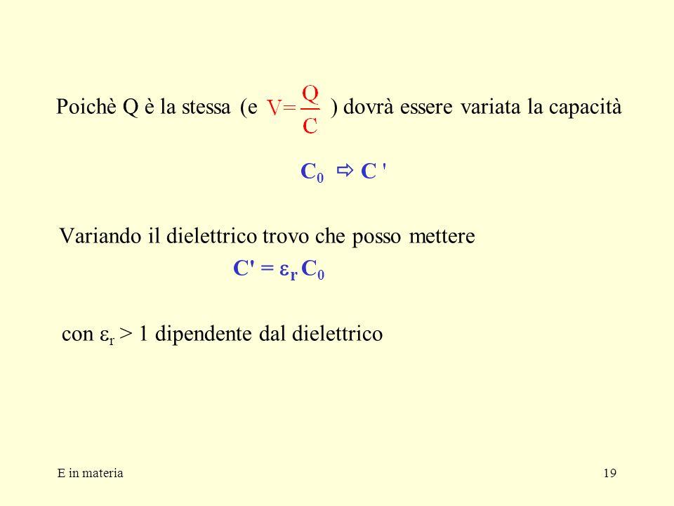 E in materia19 Poichè Q è la stessa (e ) dovrà essere variata la capacità C 0 C ' Variando il dielettrico trovo che posso mettere C' = r C 0 con r > 1