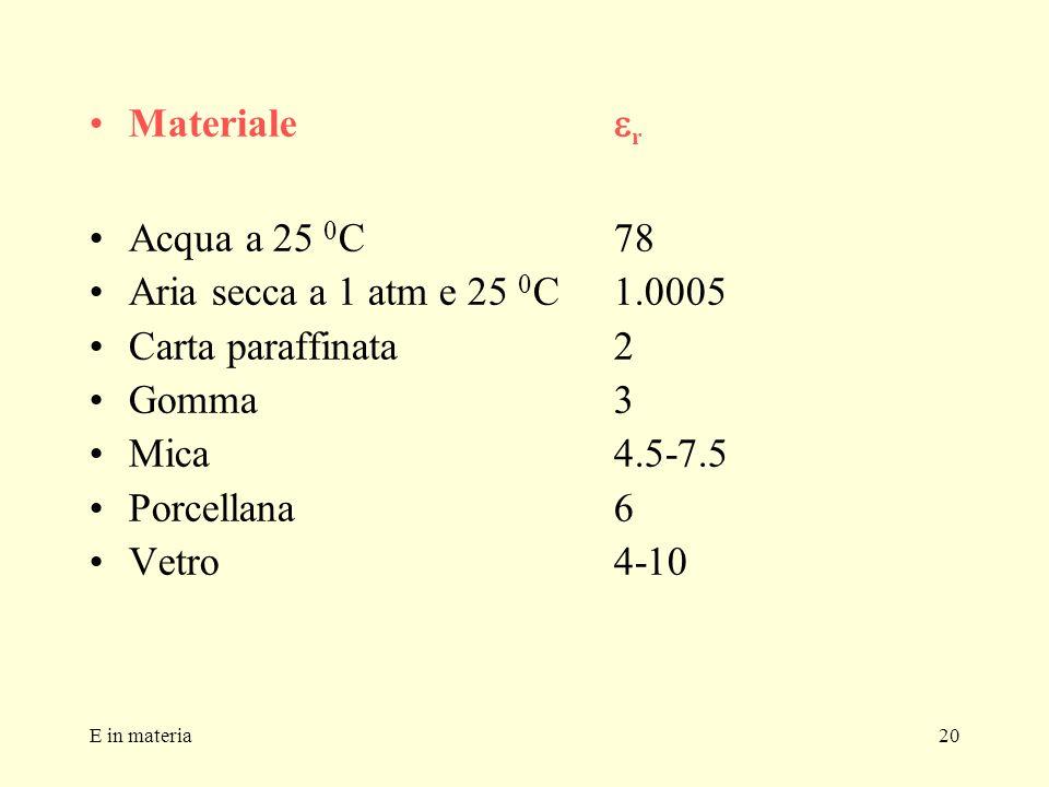 E in materia20 Materiale r Acqua a 25 0 C78 Aria secca a 1 atm e 25 0 C1.0005 Carta paraffinata2 Gomma3 Mica4.5-7.5 Porcellana6 Vetro4-10