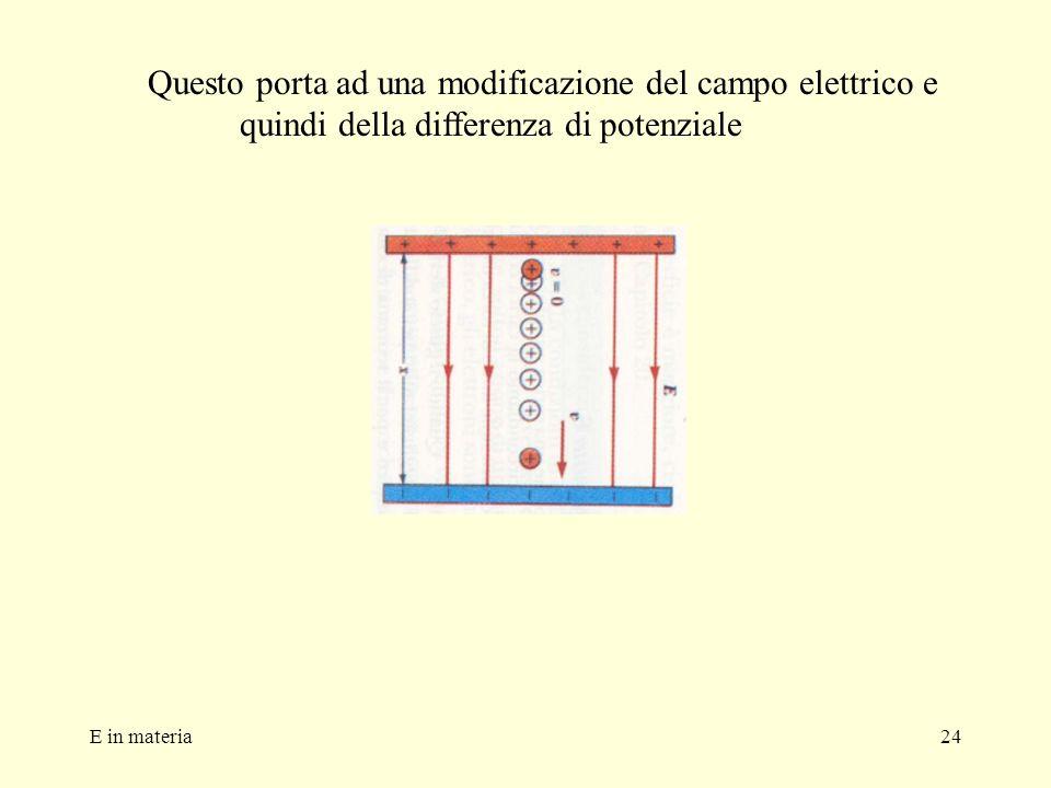 E in materia24 Questo porta ad una modificazione del campo elettrico e quindi della differenza di potenziale