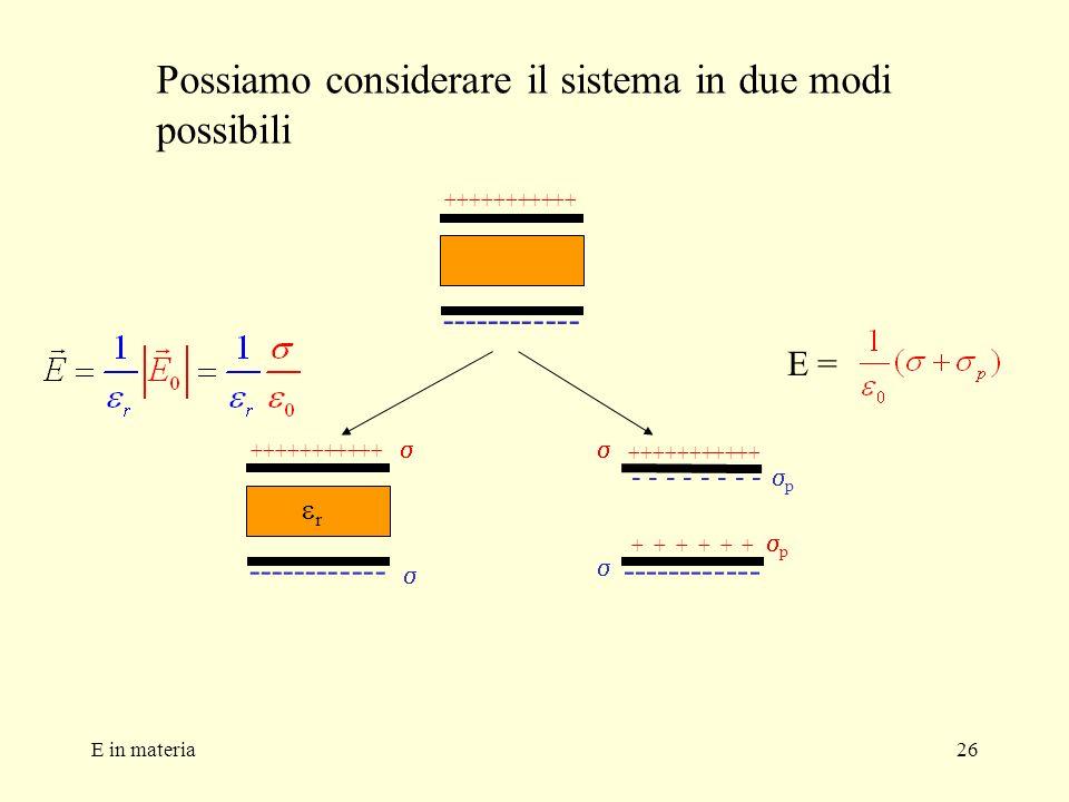 E in materia26 Possiamo considerare il sistema in due modi possibili +++++++++++ + + + ------------ - - - - +++++++++++ ------------ E = p p r