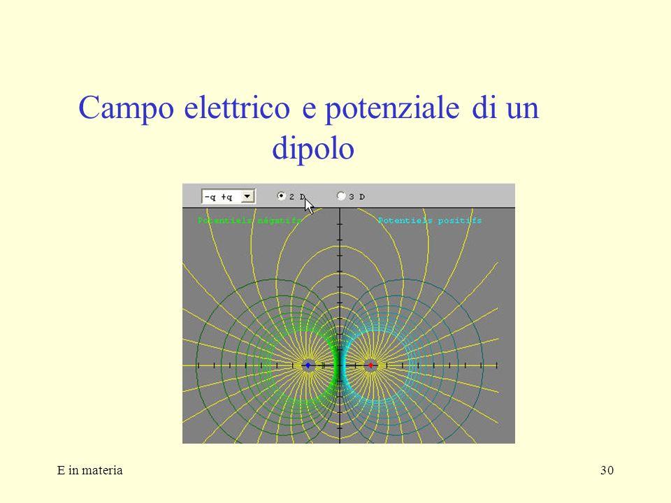 E in materia30 Campo elettrico e potenziale di un dipolo