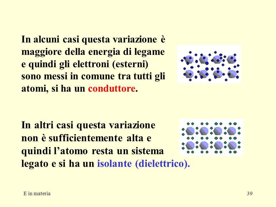 E in materia39 In alcuni casi questa variazione è maggiore della energia di legame e quindi gli elettroni (esterni) sono messi in comune tra tutti gli