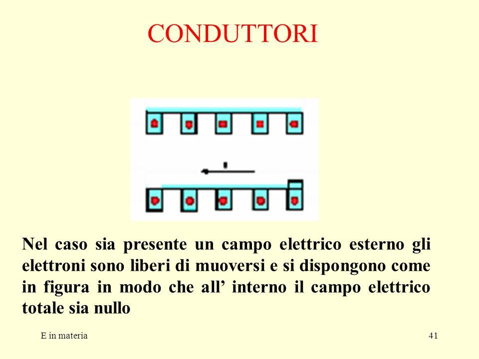 E in materia41 Nel caso sia presente un campo elettrico esterno gli elettroni sono liberi di muoversi e si dispongono come in figura in modo che all i