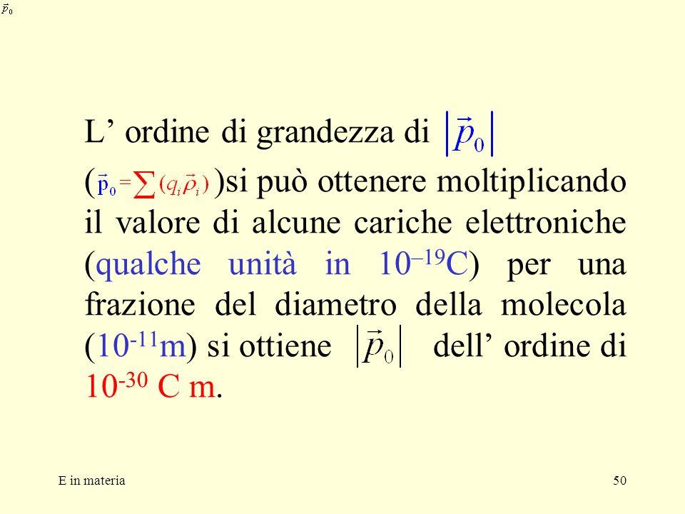 E in materia50 L ordine di grandezza di ( )si può ottenere moltiplicando il valore di alcune cariche elettroniche (qualche unità in 10 –19 C) per una