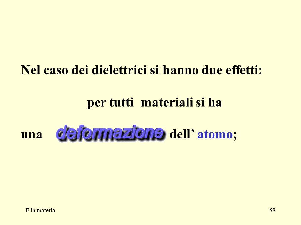 E in materia58 Nel caso dei dielettrici si hanno due effetti: per tutti materiali si ha una dell atomo;