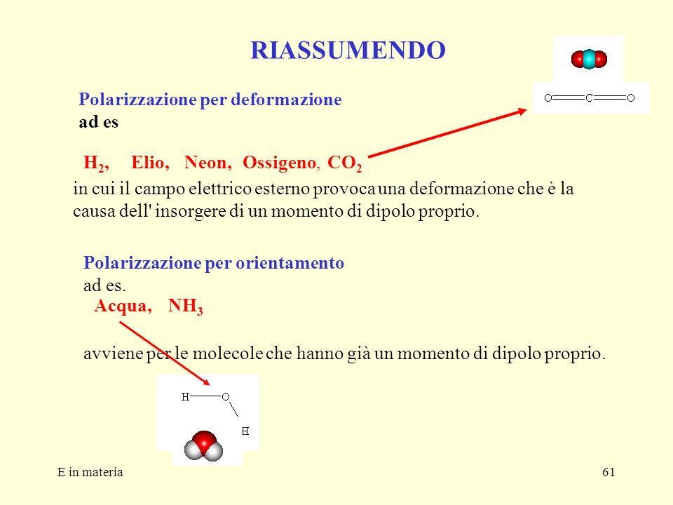 E in materia61 RIASSUMENDO Polarizzazione per deformazione ad es Polarizzazione per orientamento ad es. H2,H2,Elio,Neon,Ossigeno,CO 2 in cui il campo