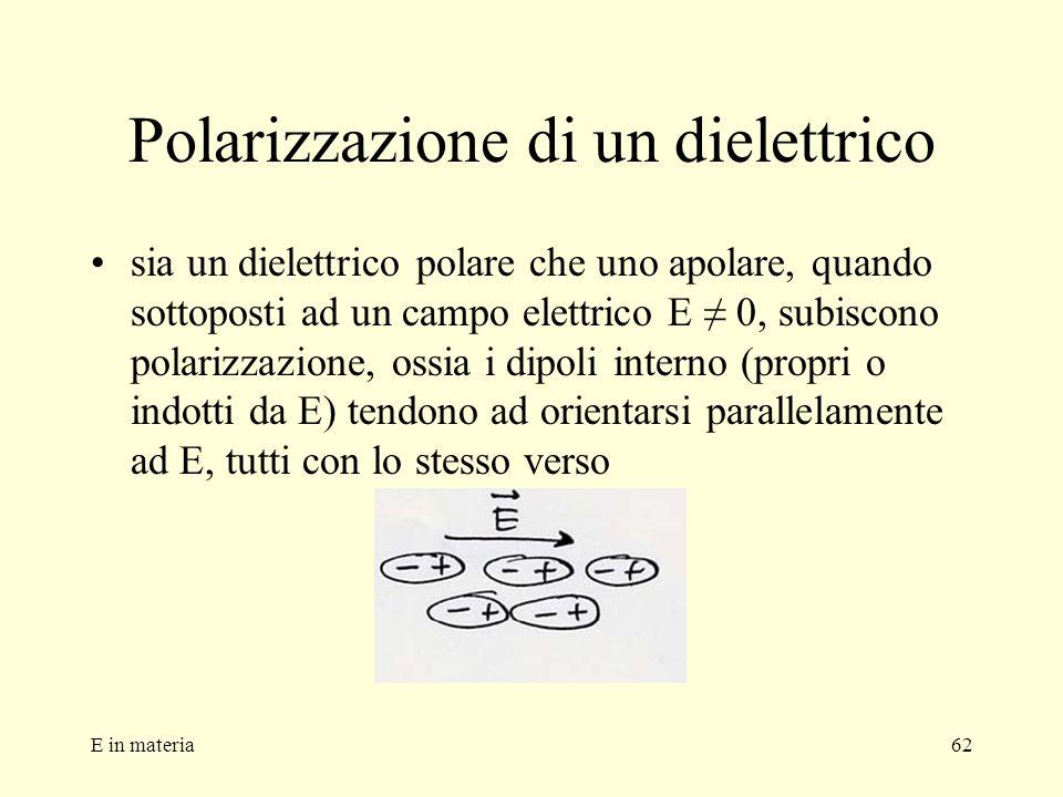 E in materia62 Polarizzazione di un dielettrico sia un dielettrico polare che uno apolare, quando sottoposti ad un campo elettrico E 0, subiscono pola