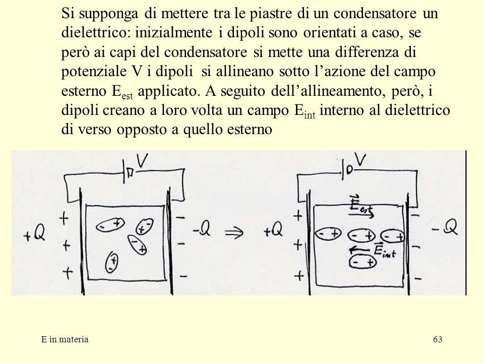 E in materia63 Si supponga di mettere tra le piastre di un condensatore un dielettrico: inizialmente i dipoli sono orientati a caso, se però ai capi d