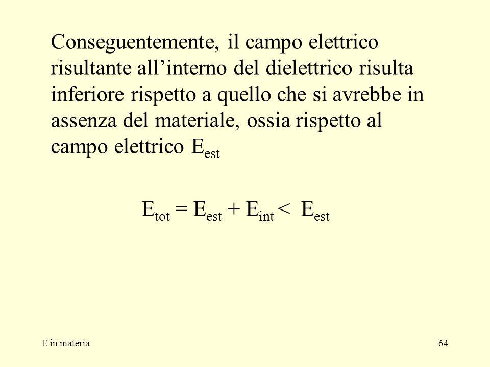 E in materia64 Conseguentemente, il campo elettrico risultante allinterno del dielettrico risulta inferiore rispetto a quello che si avrebbe in assenz