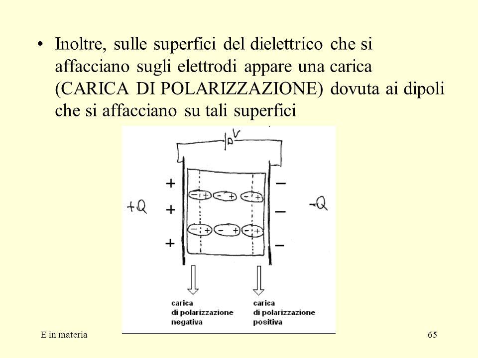 E in materia65 Inoltre, sulle superfici del dielettrico che si affacciano sugli elettrodi appare una carica (CARICA DI POLARIZZAZIONE) dovuta ai dipol