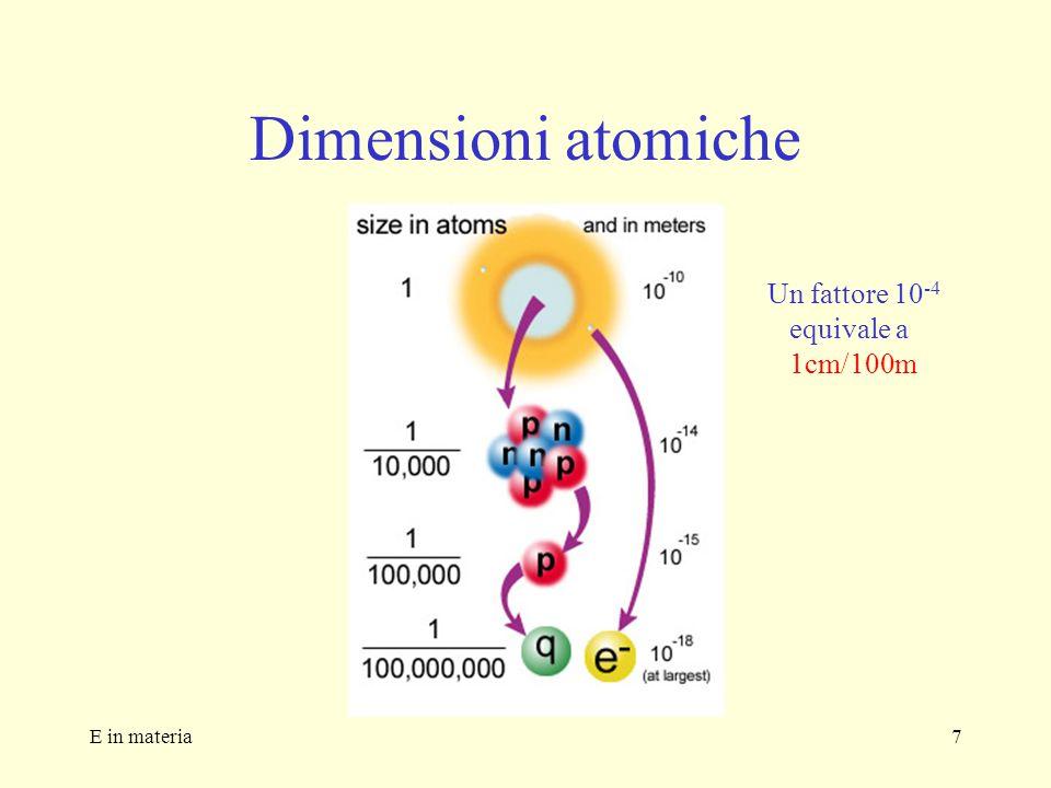 7 Dimensioni atomiche Un fattore 10 -4 equivale a 1cm/100m