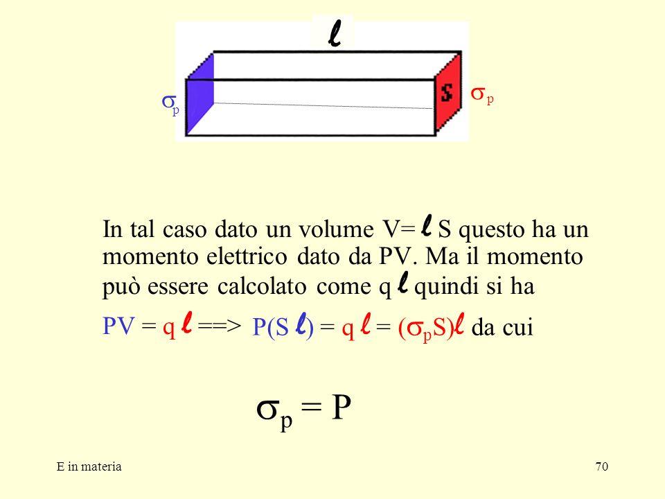 E in materia70 In tal caso dato un volume V= l S questo ha un momento elettrico dato da PV. Ma il momento può essere calcolato come q l quindi si ha P
