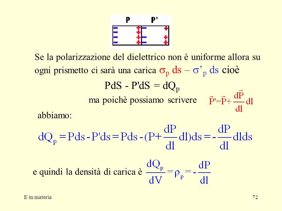 E in materia72 Se la polarizzazione del dielettrico non è uniforme allora su ogni prismetto ci sarà una carica p ds – p ds cioè PdS - P'dS = dQ p e qu