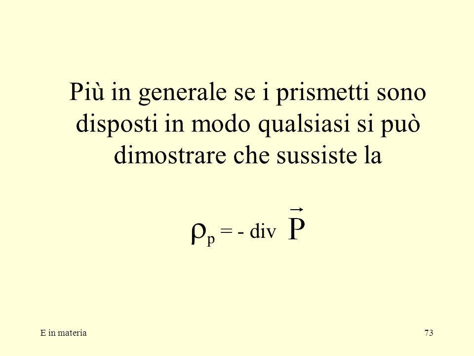 E in materia73 Più in generale se i prismetti sono disposti in modo qualsiasi si può dimostrare che sussiste la p = - div