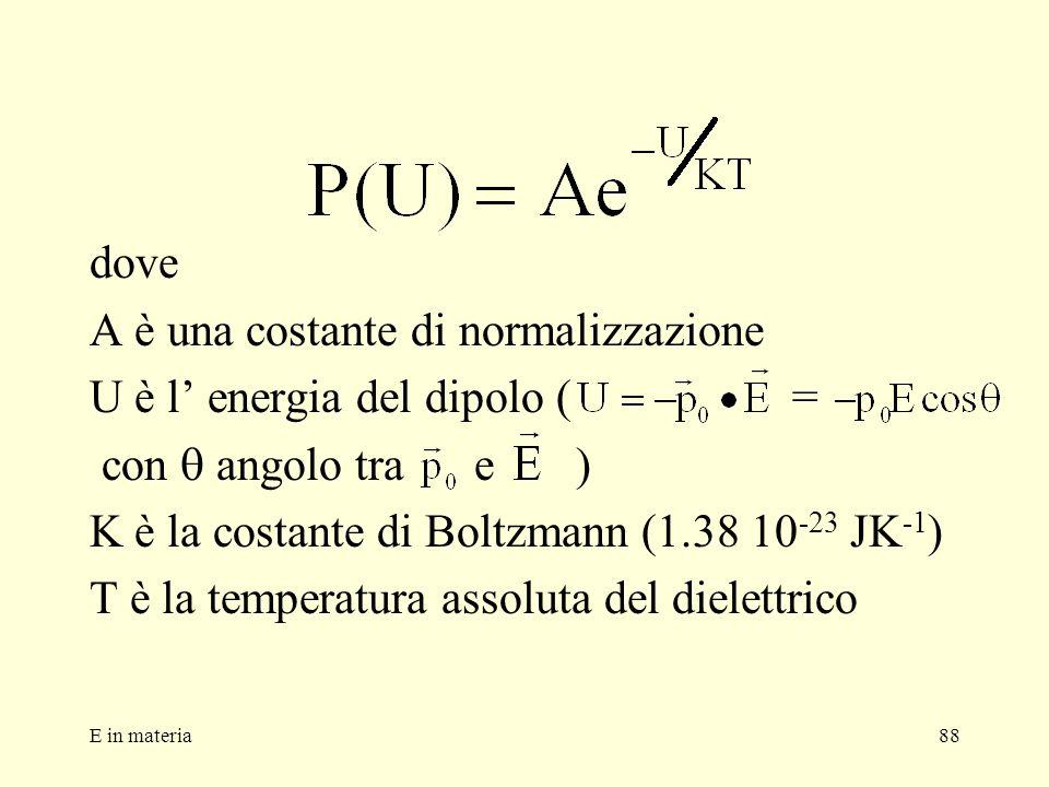 E in materia88 dove A è una costante di normalizzazione U è l energia del dipolo ( = con angolo tra e ) K è la costante di Boltzmann (1.38 10 -23 JK -