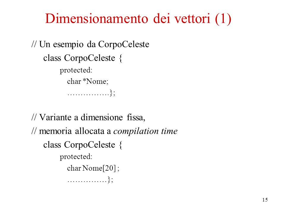 15 Dimensionamento dei vettori (1) // Un esempio da CorpoCeleste class CorpoCeleste { protected: char *Nome; …………….}; // Variante a dimensione fissa, // memoria allocata a compilation time class CorpoCeleste { protected: char Nome[20] ; ……………};