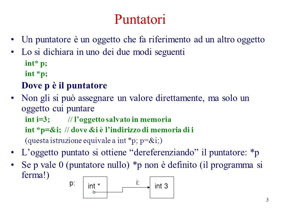 3 Puntatori Un puntatore è un oggetto che fa riferimento ad un altro oggetto Lo si dichiara in uno dei due modi seguenti int* p; Dove p è il puntatore Non gli si può assegnare un valore direttamente, ma solo un oggetto cui puntare int i=3;// loggetto salvato in memoria int *p=&i; // dove &i è lindirizzo di memoria di i (questa istruzione equivale a int *p; p=&i;) Loggetto puntato si ottiene dereferenziando il puntatore: *p Se p vale 0 (puntatore nullo) *p non è definito (il programma si ferma!) int * p: i: int 3