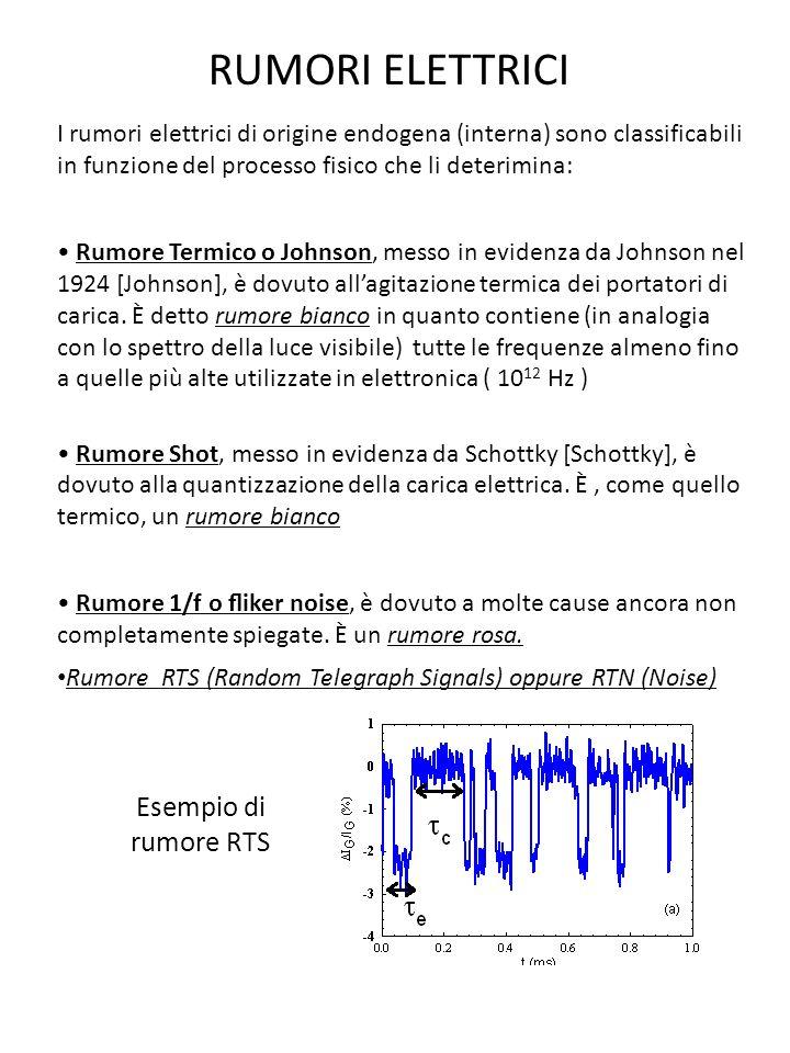 RUMORI ELETTRICI I rumori elettrici di origine endogena (interna) sono classificabili in funzione del processo fisico che li deterimina: Rumore Termico o Johnson, messo in evidenza da Johnson nel 1924 [Johnson], è dovuto allagitazione termica dei portatori di carica.