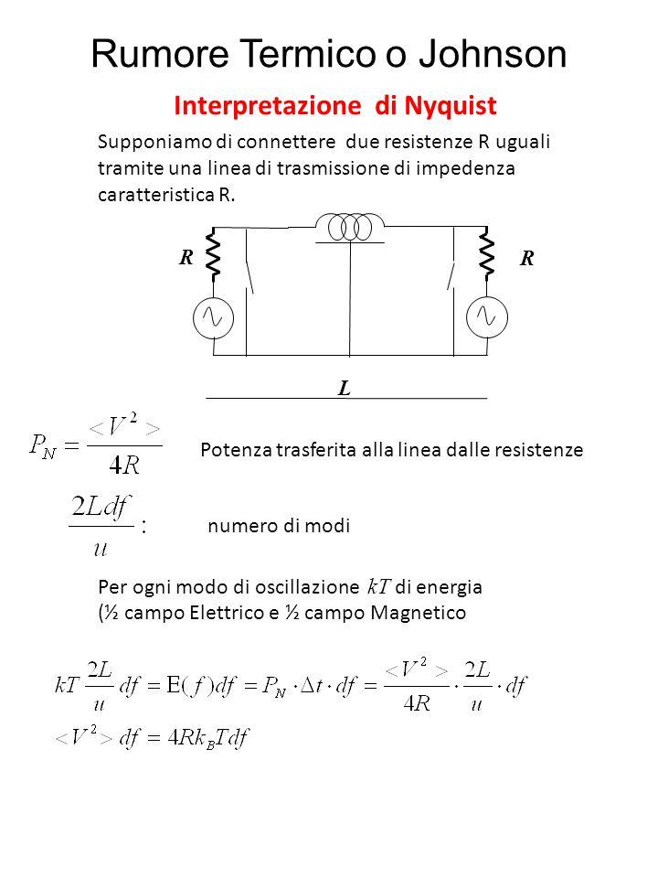 Rumore Termico o Johnson Interpretazione di Nyquist numero di modi Supponiamo di connettere due resistenze R uguali tramite una linea di trasmissione di impedenza caratteristica R.