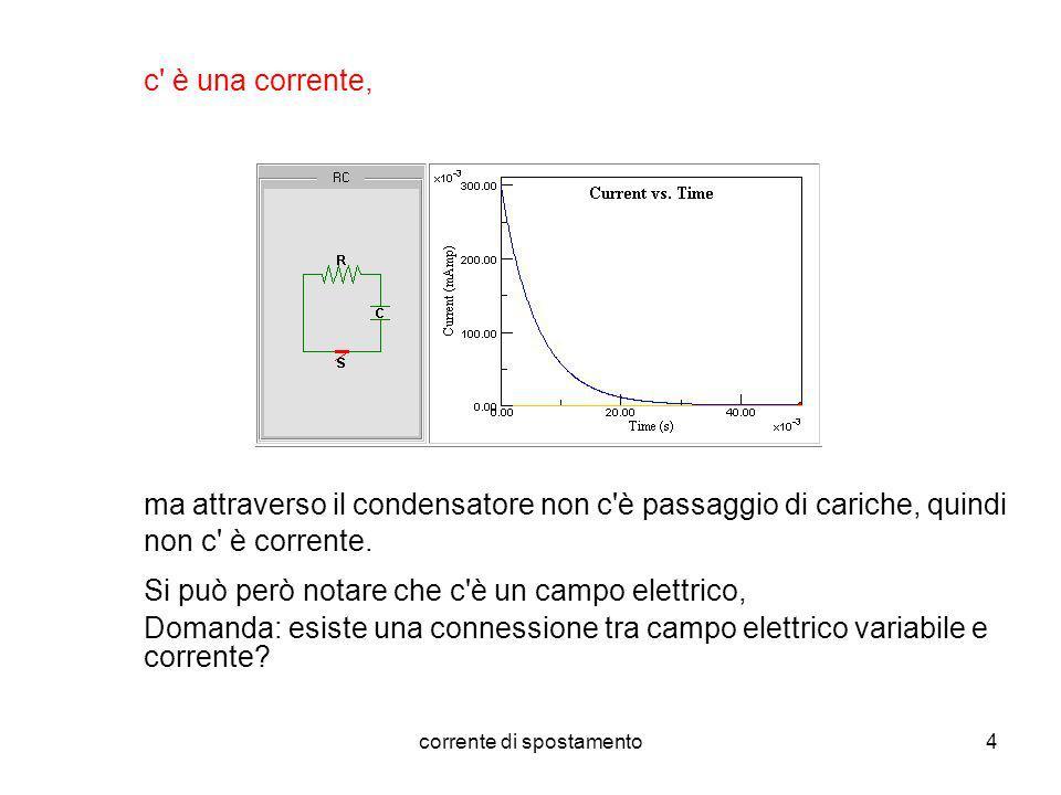 corrente di spostamento4 c' è una corrente, ma attraverso il condensatore non c'è passaggio di cariche, quindi non c' è corrente. Si può però notare c