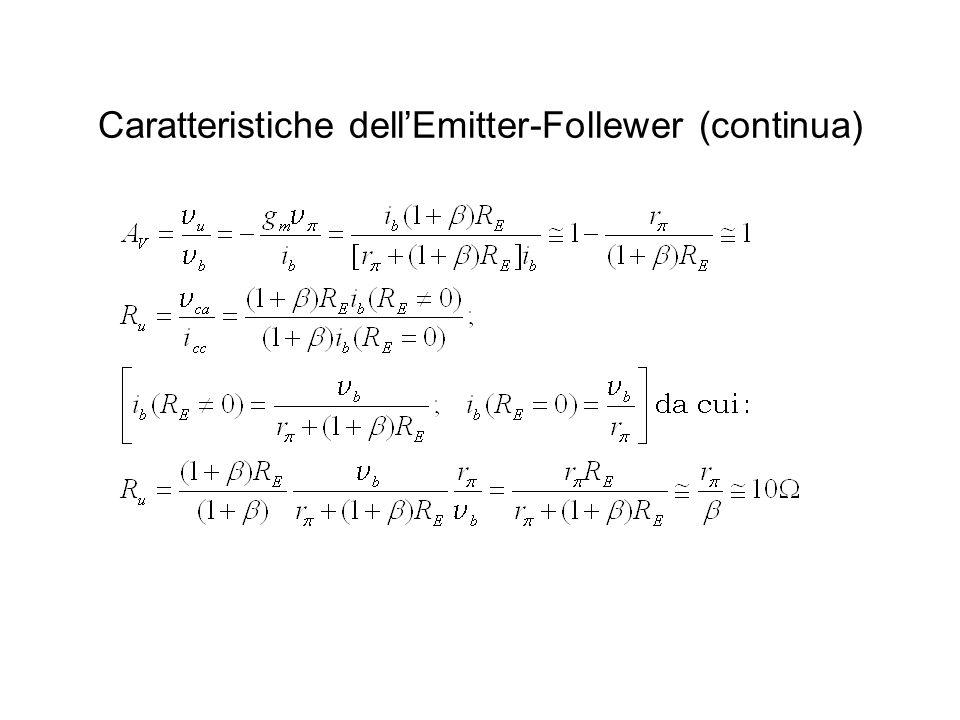 Caratteristiche dellEmitter-Follewer (continua)