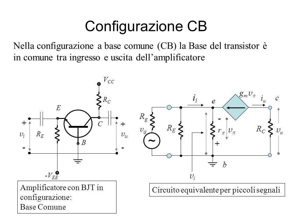 Configurazione CB Nella configurazione a base comune (CB) la Base del transistor è in comune tra ingresso e uscita dellamplificatore -V EE V CC RERE R