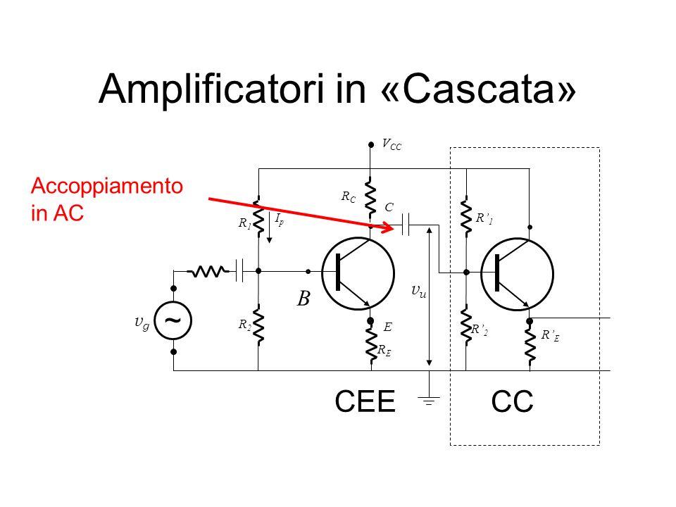 Amplificatori in «Cascata» B E C R1R1 vuvu RCRC IpIp vgvg RERE V CC R2R2 ~ RERE R2R2 R1R1 CEE CC Accoppiamento in AC