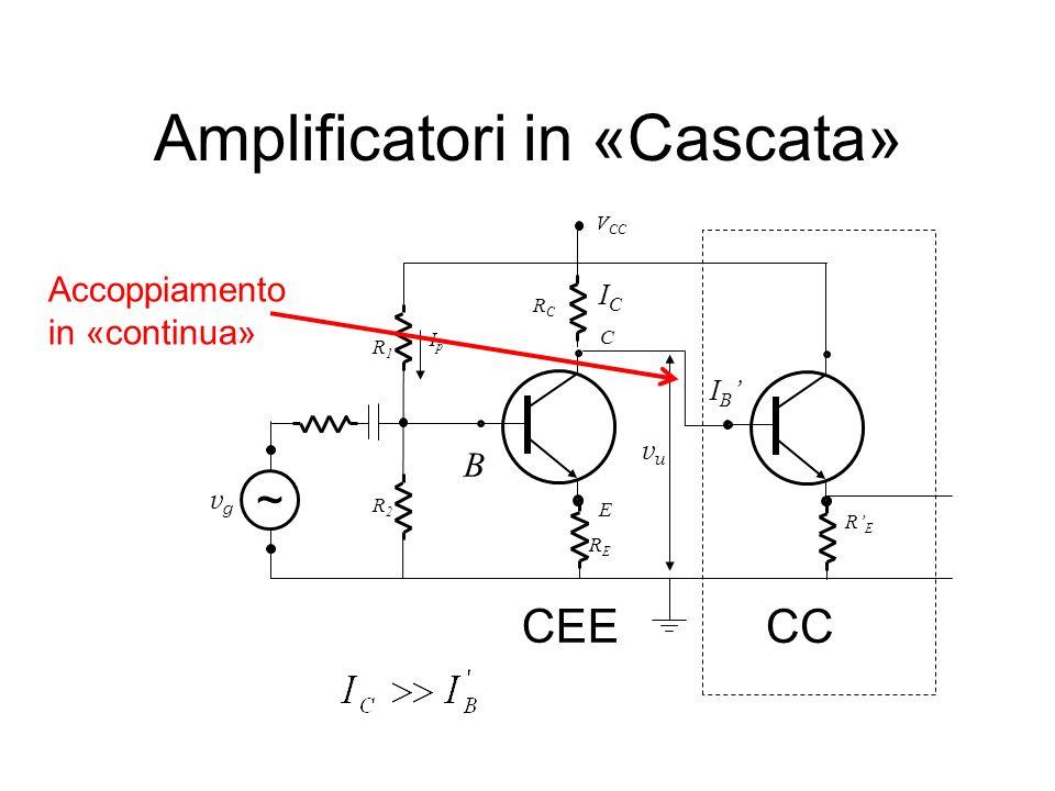 Amplificatori in «Cascata» B E C R1R1 vuvu RCRC IpIp vgvg RERE V CC R2R2 ~ RERE CEE CC Accoppiamento in «continua» ICIC I B