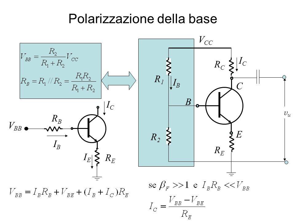 Polarizzazione del CEE che massimizza la dinamica di uscita per segnali bipolari B E C ICIC R1R1 RCRC IBIB V BE ~ 0.7V RERE V CC R2R2 Infatti: Per ottenere questo valore si è trascurato il termine 0.2V