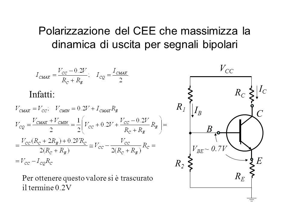 Polarizzazione del CEE che massimizza la dinamica di uscita per segnali bipolari B E C ICIC R1R1 RCRC IBIB V BE ~ 0.7V RERE V CC R2R2 Infatti: Per ott