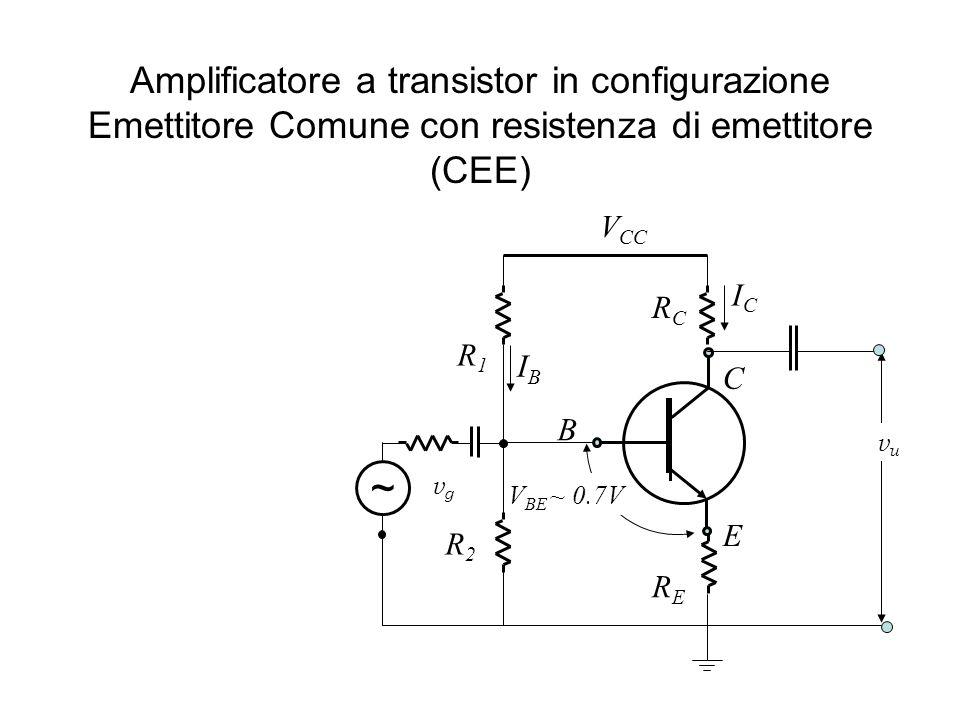 Amplificatore a transistor in configurazione Emettitore Comune con resistenza di emettitore (CEE) B E C ICIC R1R1 vuvu RCRC IBIB ~ vgvg V BE ~ 0.7V RE