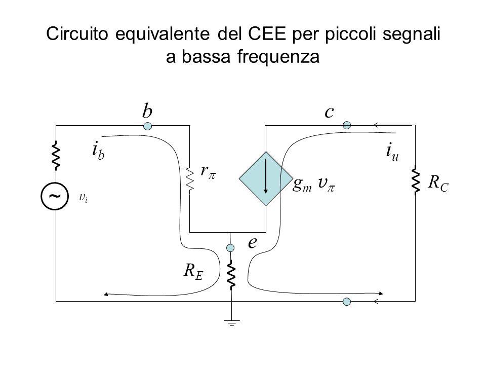 Circuito equivalente del CEE per piccoli segnali a bassa frequenza r g m v ibib vivi ~ RCRC b e c RERE iuiu