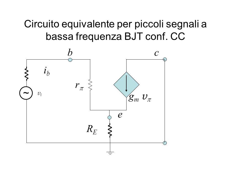 Circuito equivalente per piccoli segnali a bassa frequenza BJT conf. CC r g m v ibib vivi ~ b e c RERE
