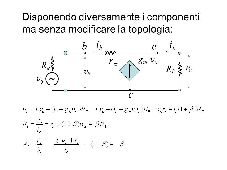 Esempio – Transistor a Collettore Comune I B =200 A 160 A 120 A 80 A 40 A 108642 20 30 40 0 0 Retta di carico (statica): Punto di Lavoro Retta di carico (dinamica): Corrente di Collettore,I C (mA) V CEQ I CQ Tensione Emettitore-Collettore,V CE (V)
