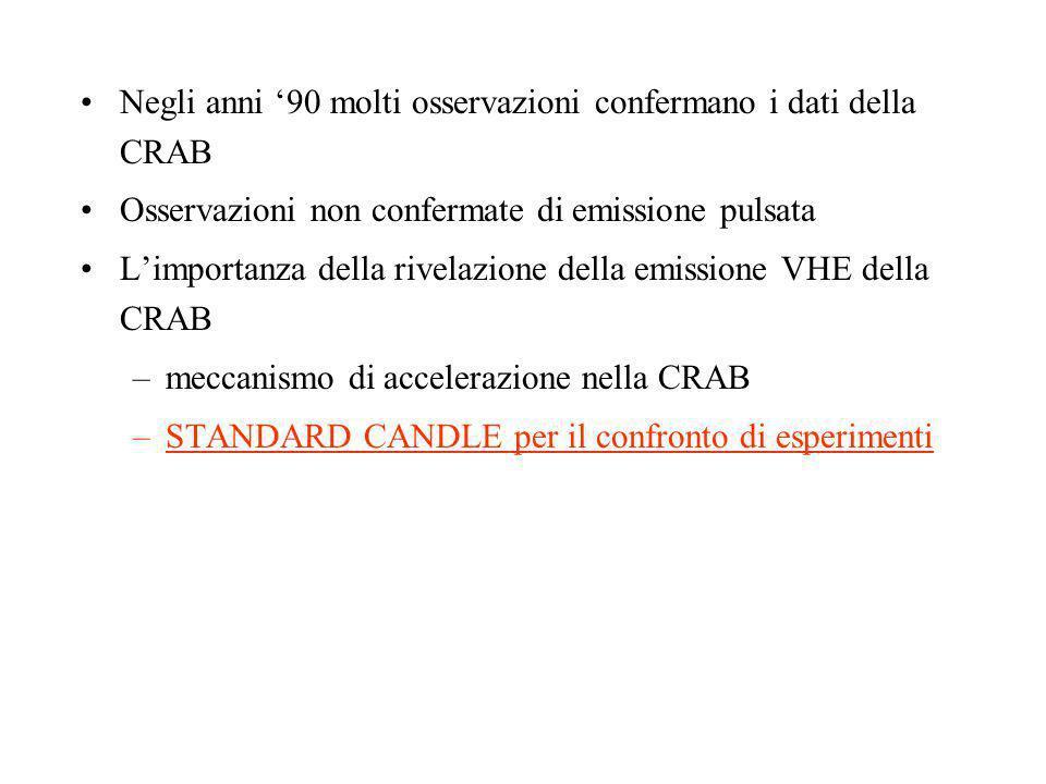Negli anni 90 molti osservazioni confermano i dati della CRAB Osservazioni non confermate di emissione pulsata Limportanza della rivelazione della emi