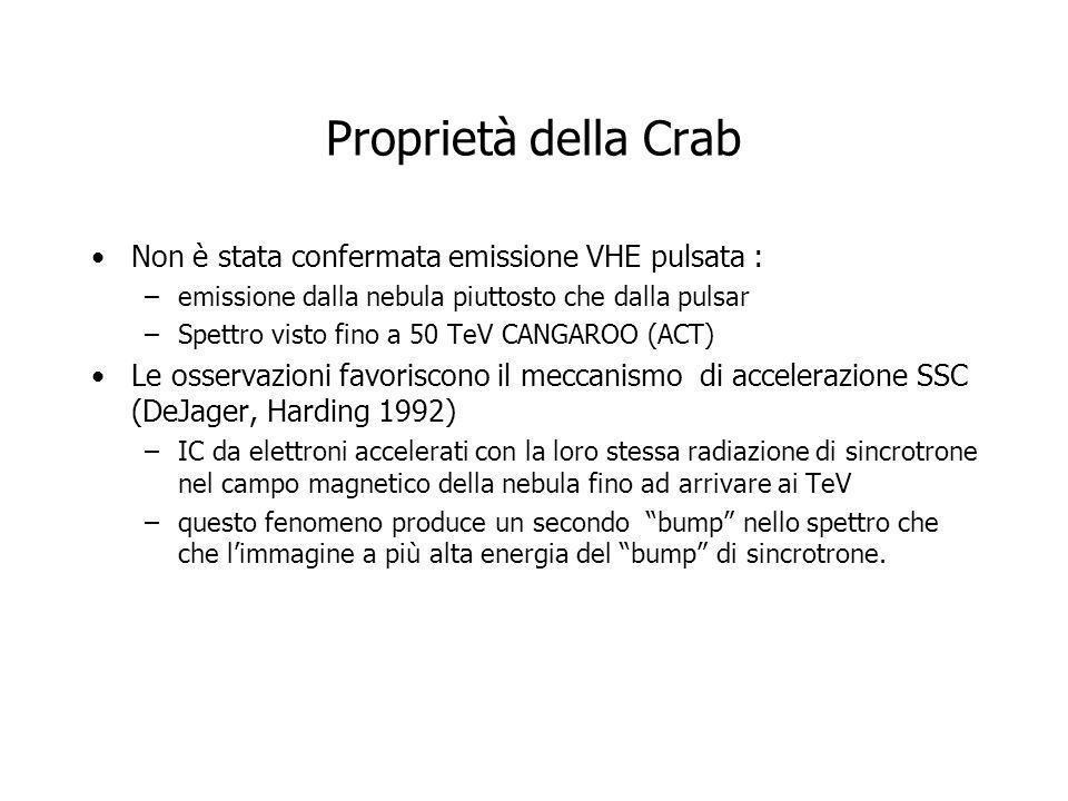 Proprietà della Crab Non è stata confermata emissione VHE pulsata : –emissione dalla nebula piuttosto che dalla pulsar –Spettro visto fino a 50 TeV CA