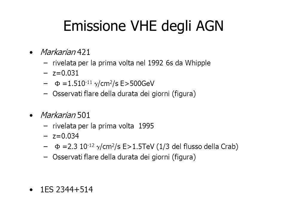 Emissione VHE degli AGN Markarian 421 –rivelata per la prima volta nel 1992 6s da Whipple –z=0.031 – =1.510 -11 /cm 2 /s E>500GeV –Osservati flare del