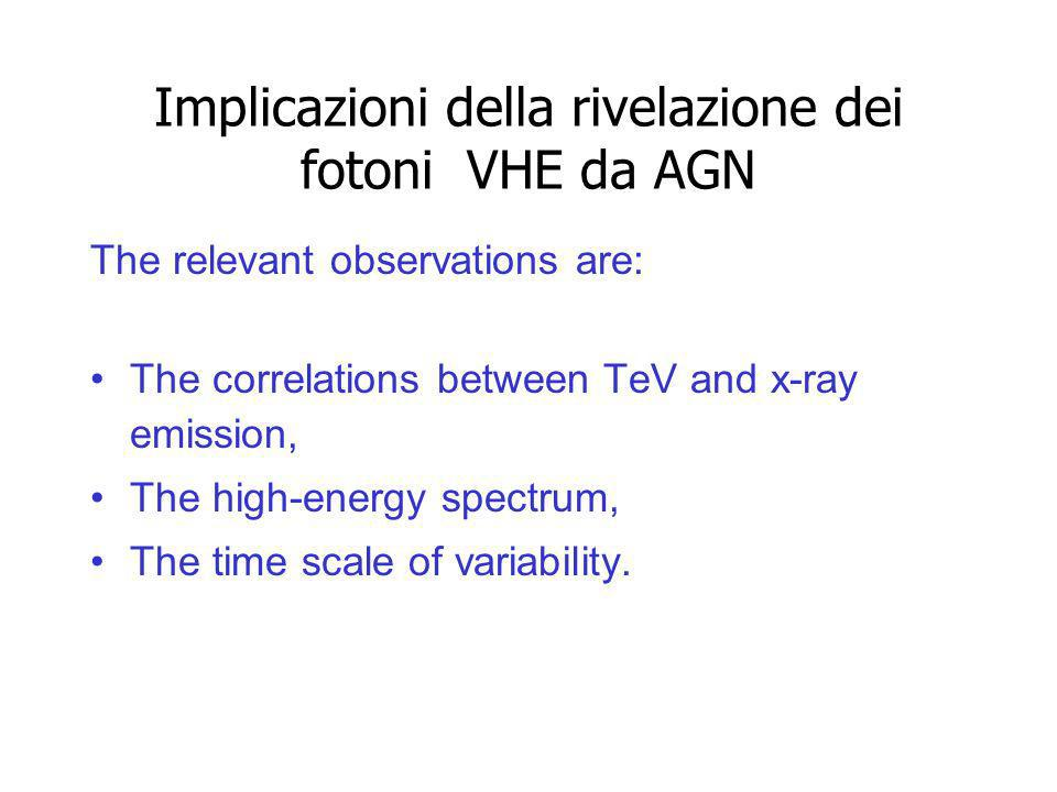 Implicazioni della rivelazione dei fotoni VHE da AGN The relevant observations are: The correlations between TeV and x-ray emission, The high-energy spectrum, The time scale of variability.