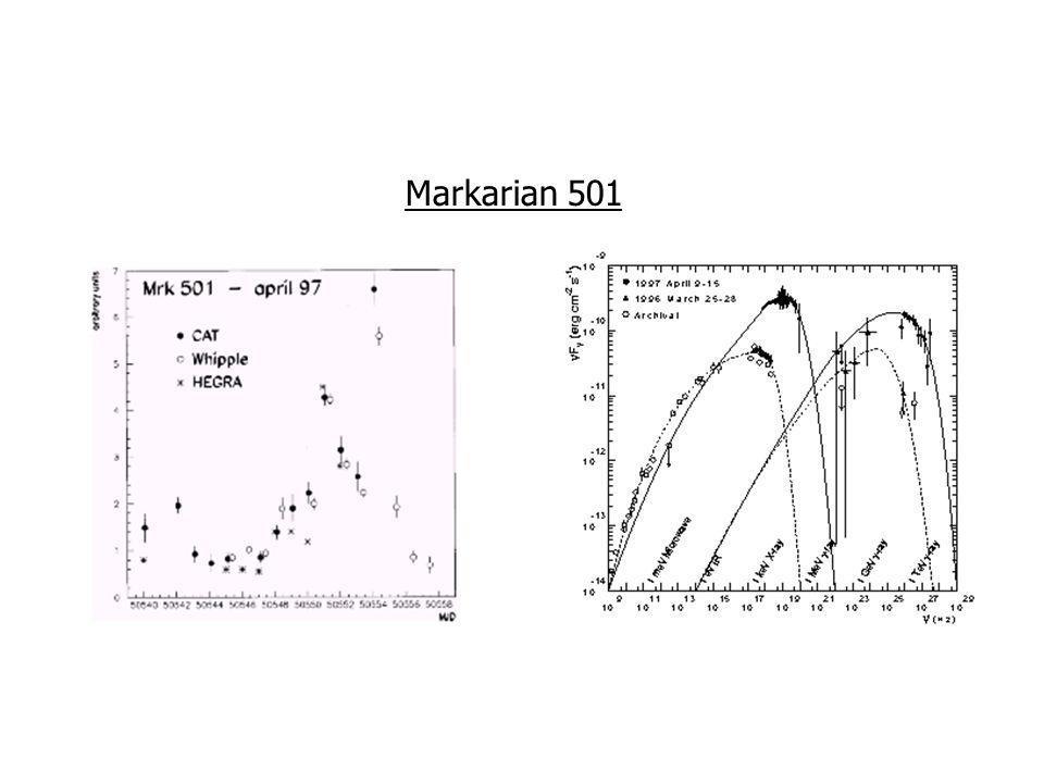 Markarian 501