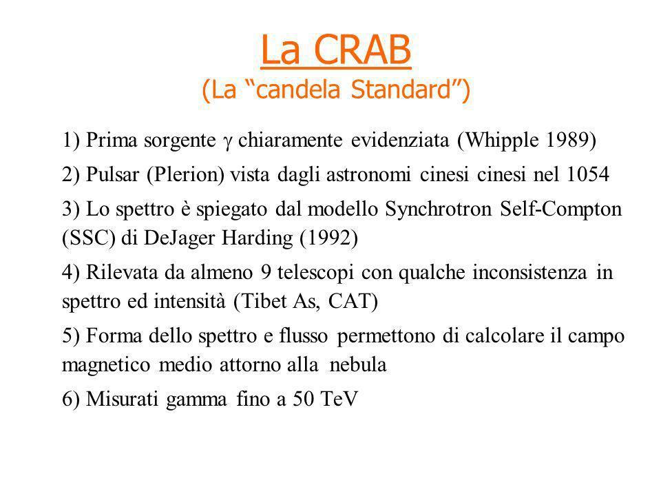 La CRAB (La candela Standard) 1) Prima sorgente chiaramente evidenziata (Whipple 1989) 2) Pulsar (Plerion) vista dagli astronomi cinesi cinesi nel 105