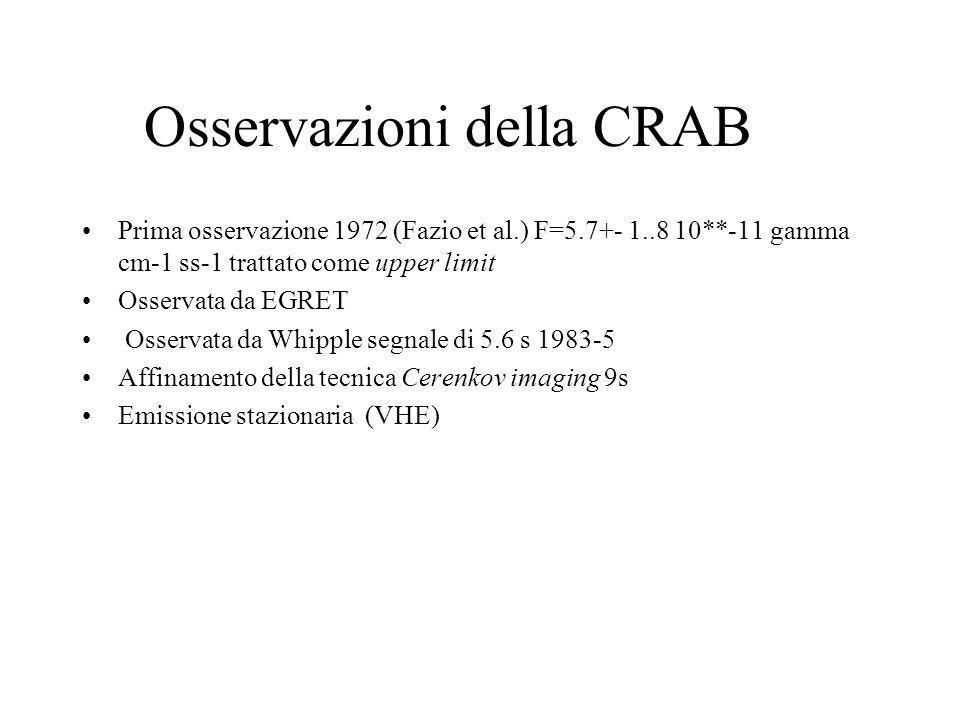 Osservazioni della CRAB Prima osservazione 1972 (Fazio et al.) F=5.7+- 1..8 10**-11 gamma cm-1 ss-1 trattato come upper limit Osservata da EGRET Osser