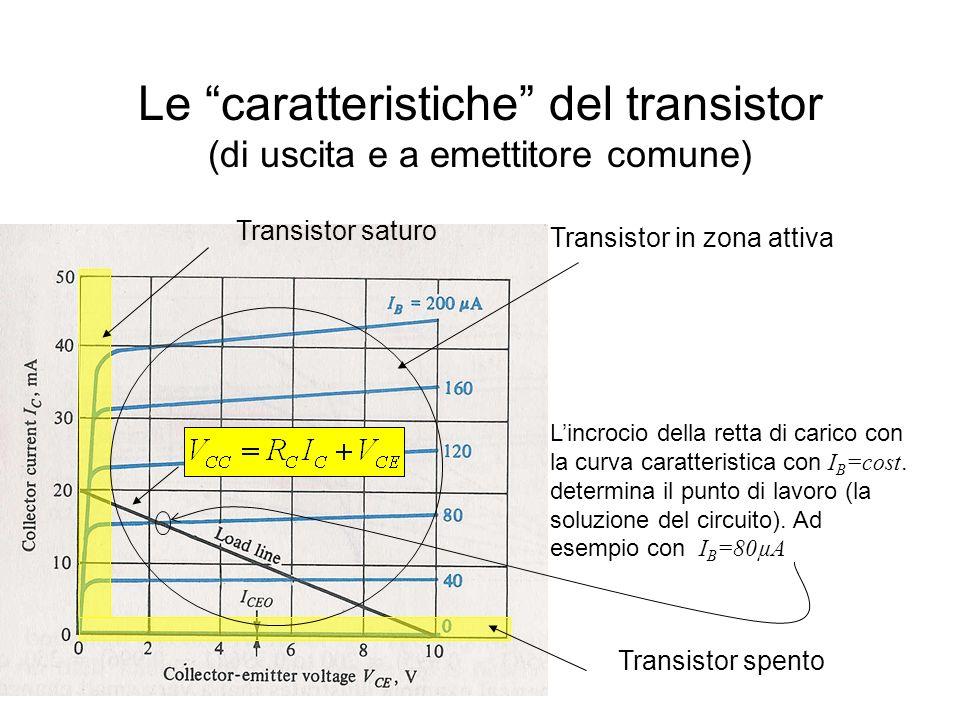 Le caratteristiche del transistor (di uscita e a emettitore comune) Transistor spento Transistor saturo Transistor in zona attiva Lincrocio della rett