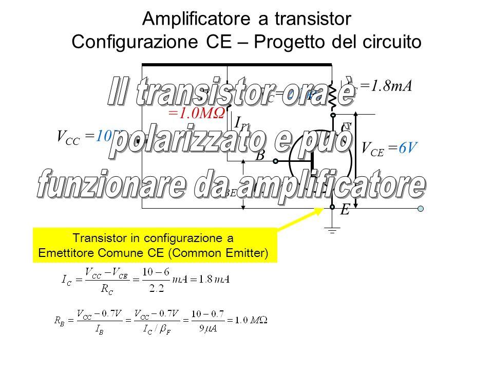 Amplificatore a transistor Configurazione CE – Progetto del circuito B E C ICIC RBRB =10V RCRC V BE ~ 0.7V Transistor in configurazione a Emettitore C