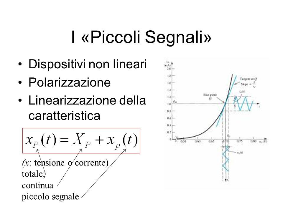 I «Piccoli Segnali» Dispositivi non lineari Polarizzazione Linearizzazione della caratteristica (x: tensione o corrente) totale; continua piccolo segn